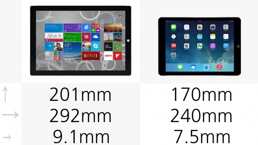 Surface vs iPad