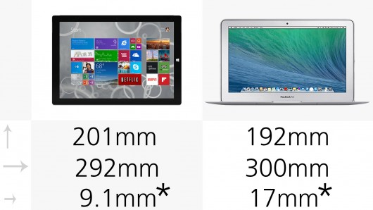 Surface vs Macbook Air