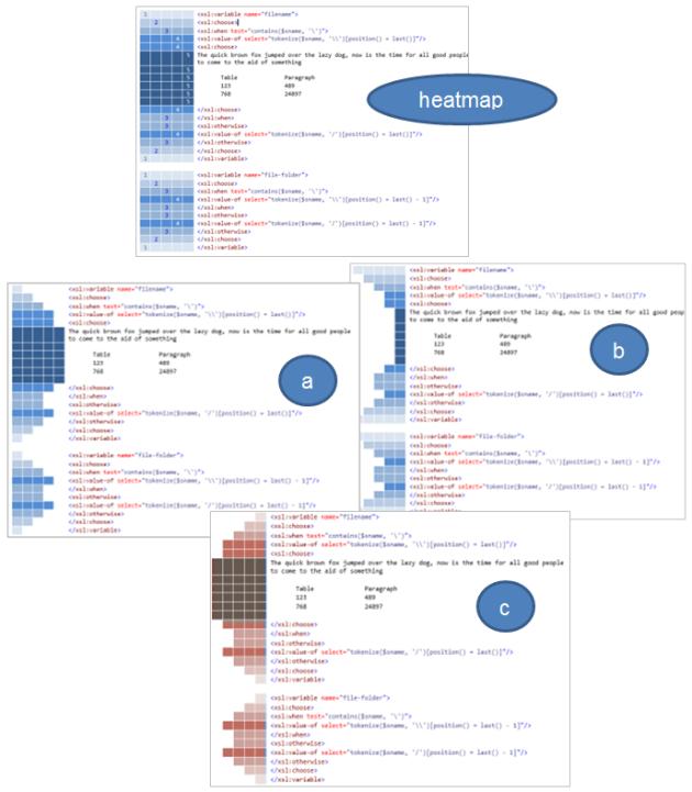XML heatmaps